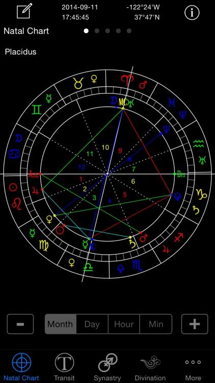Easy Astro Astrology