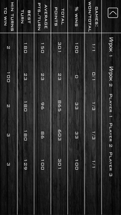 301/501 Scoreboard screenshot-3