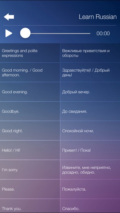 Learn RUSSIAN Fast and Easy - Learn to Speak Russian Language Audio Phrasebook and Dictionary App for Beginners Screenshot on iOS