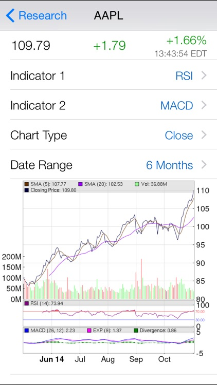 Filing Pro Free : SEC Company Filings, Report, Document with Real Time Stock Quotes, Chart Research, Watchlist