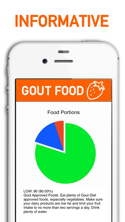Gout Diet Foods and Grocery List screenshot-3
