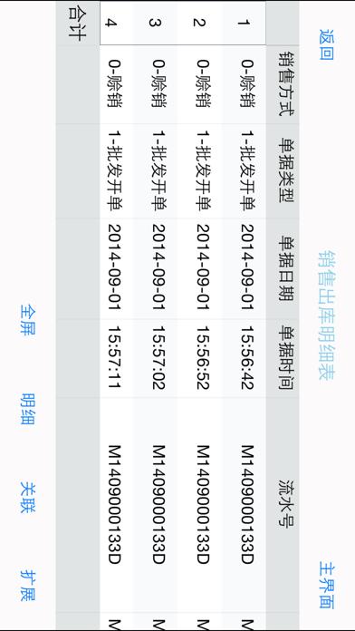 雨人G3ERP屏幕截图4