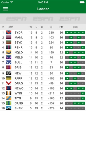 Nrl Live Scores League Now On The App Store