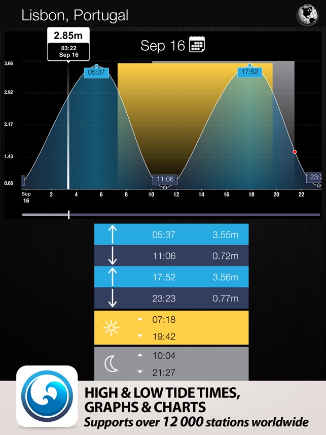 Tides Pro High And Low Tide Times Tables Tidal Charts In De App