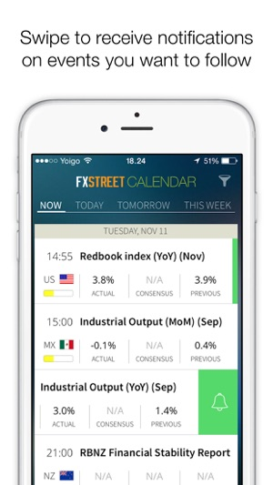 Forex news ipad app forex commodity prices
