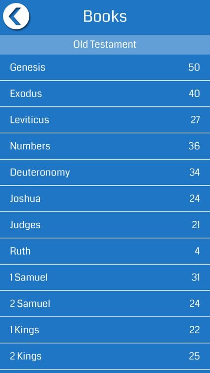 Maori Bible Offline