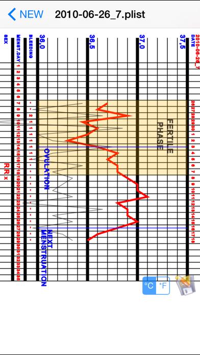 Basal Body Temperature Calculatorのおすすめ画像1