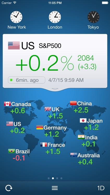 WorldStock - Global Stock Market Tracking App