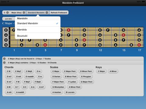 Mandolin Chords | App Price Drops