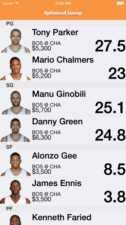 Daily Fantasy Basketball Lineup Optimizer