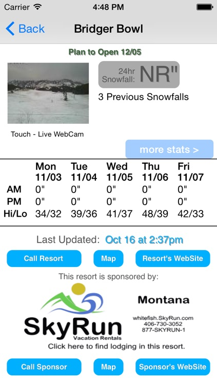 Montana Snow Report