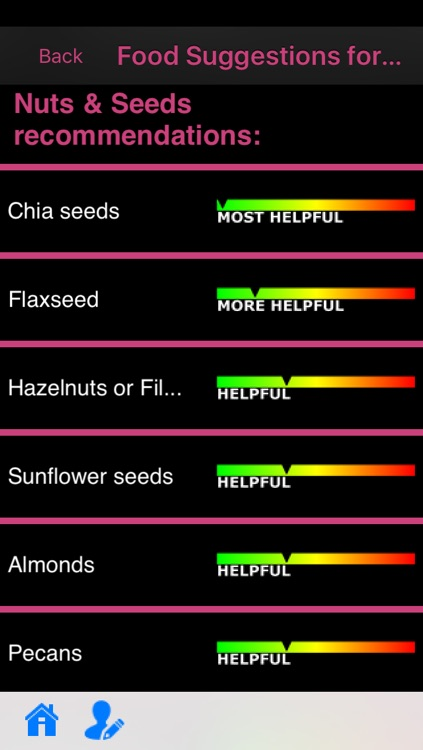 Diabetes Type 2 screenshot-4