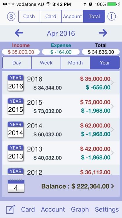 Gold Money Pro