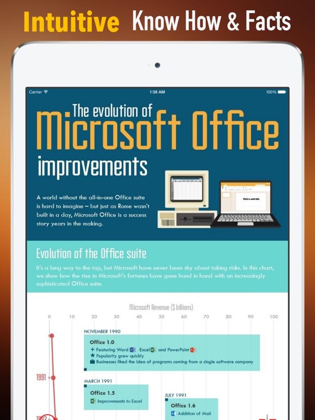 Oficina de Software Guía de información: de trabajo, hojas de trucos ...