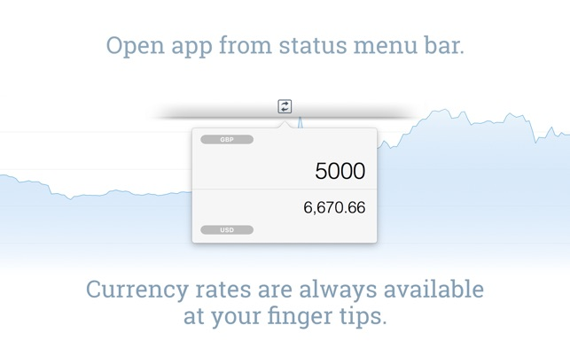 ‎Currency Compare on the Mac App Store