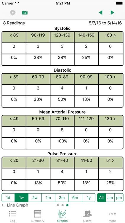 iBP Blood Pressure screenshot-3