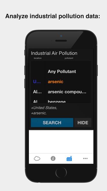 Air Pollution US