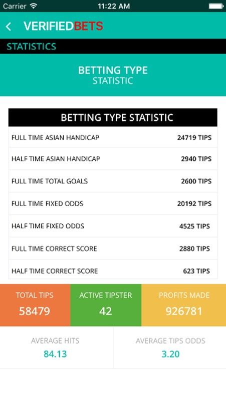 verified betting tipsters