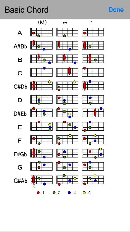 Ukulele Chord Changer screenshot-2