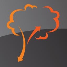 CloudWare Client