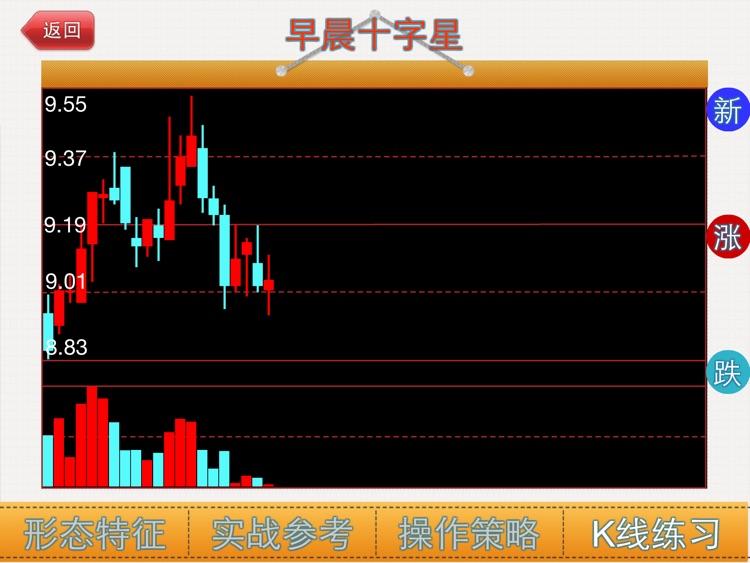 抄底K线形态HD-炒股必备知识 screenshot-3