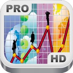 就是i台股HD PRO
