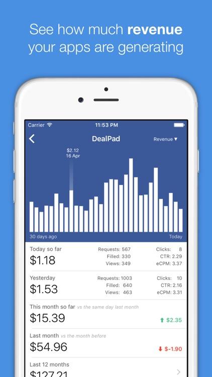 FanAds - Revenue Reporting