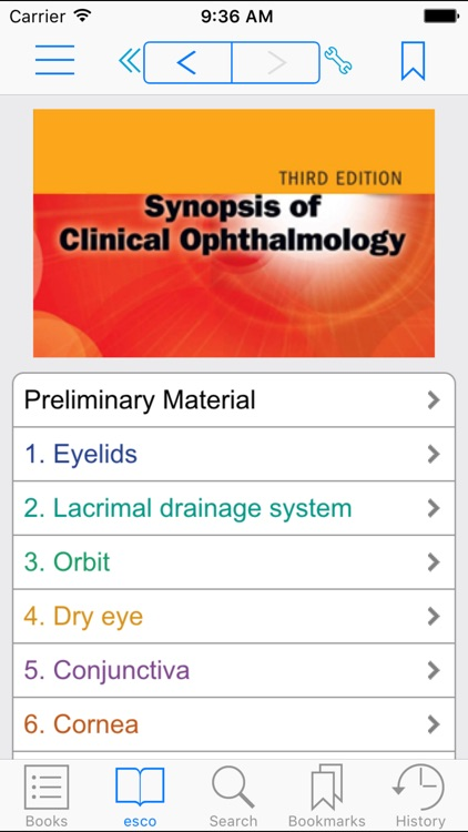 Synopsis of Clinical Ophthalmology, 3rd Edition