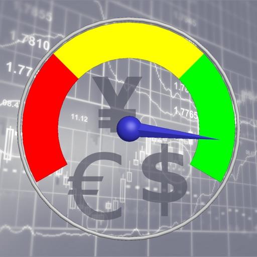 4x Market Activity Meter