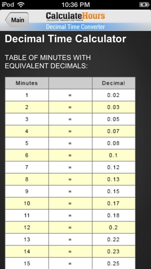 Military Time Converter Decimal Time Converter On The App Store