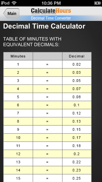 Military Time Converter + Decimal Time Converter screenshot-3