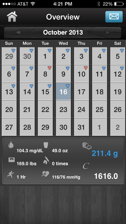 Diabetes App Lite - blood sugar control, glucose tracker and carb counter