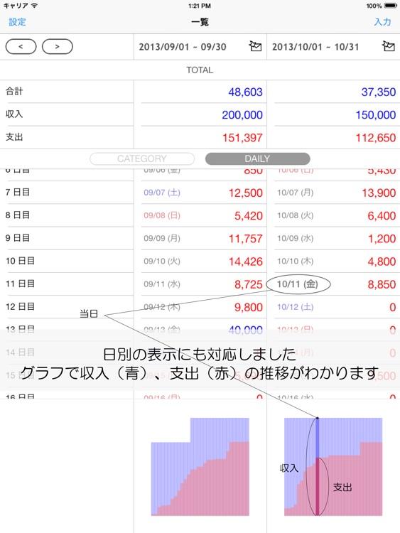 簡単家計簿 - kakeibo - screenshot-3