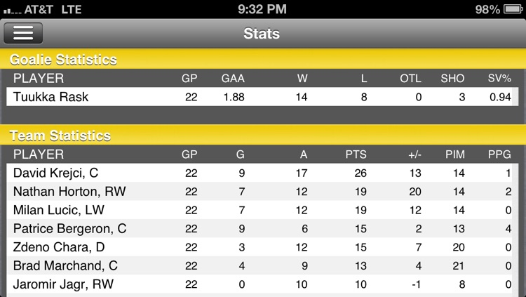 Boston Hockey Live screenshot-4