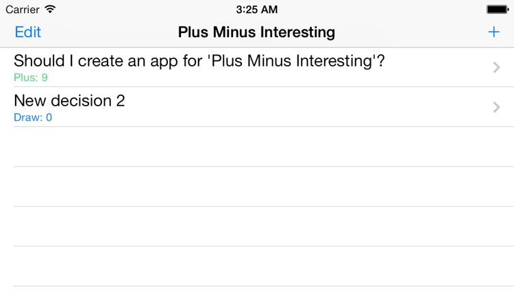 Plus Minus Interesting