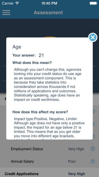 My Credit Score+