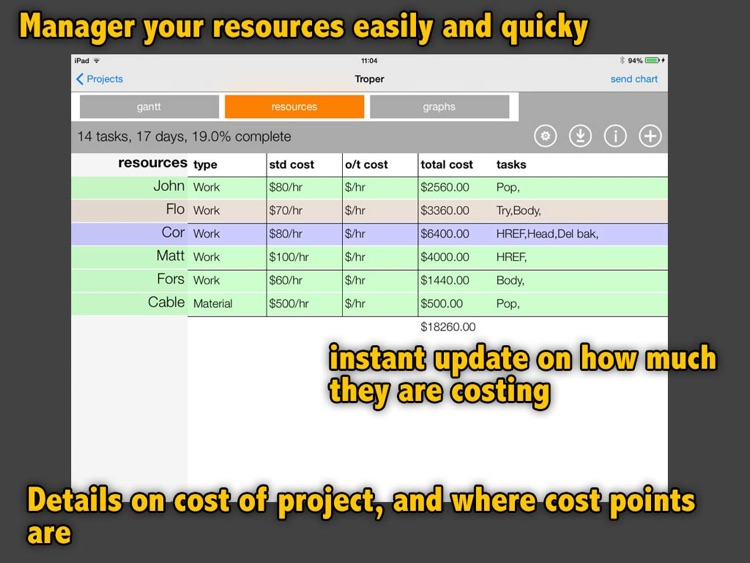 Project Gantt 2013 screenshot-2