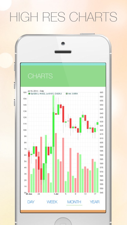 Bitsoup - Real Time Bitcoin BTC Price Ticker and News Feed Tracker screenshot-4