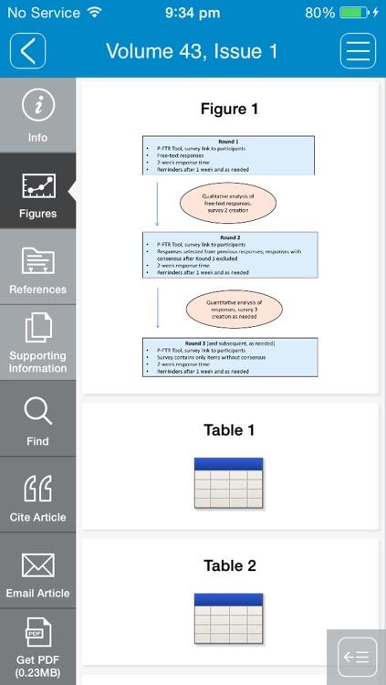 The Journal of Obstetric, Gynecologic & Neonatal Nursing screenshot-4