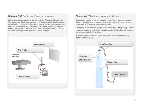 Handbook for AS Physics