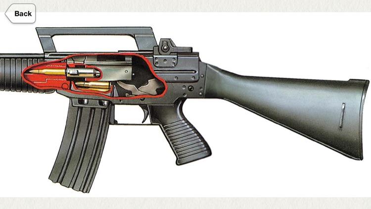 Twentieth-century Small Arms screenshot-4