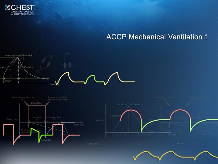 ACCP Mechanical Ventilation 1