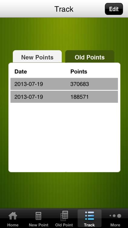 Point Calculator Pro by Yogesh Gundariya