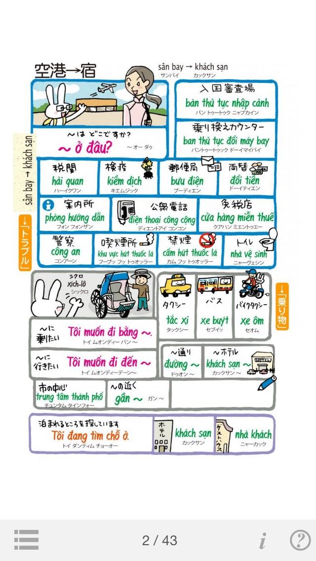 指さし会話ベトナム touch&talk screenshot1
