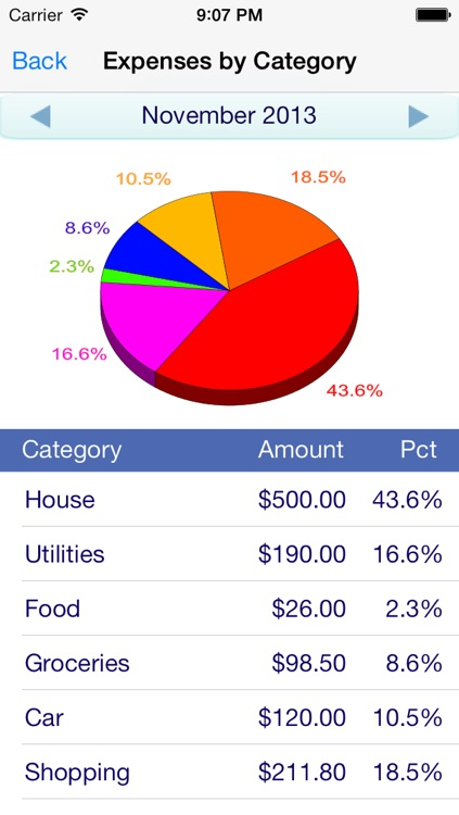 MoneyPad - Personal finance manager to track your budget, expenses, income, accounts plus bills reminder screenshot-4