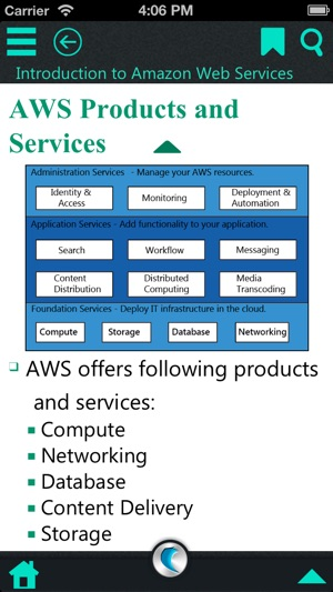 Learn AWS and Cloud Computing on the App Store