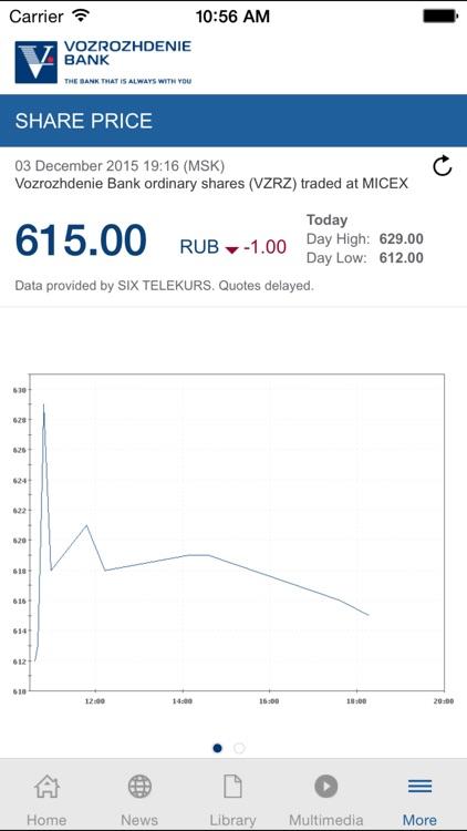Vozrozhdenie Bank Investor Relations for iPhone screenshot-3