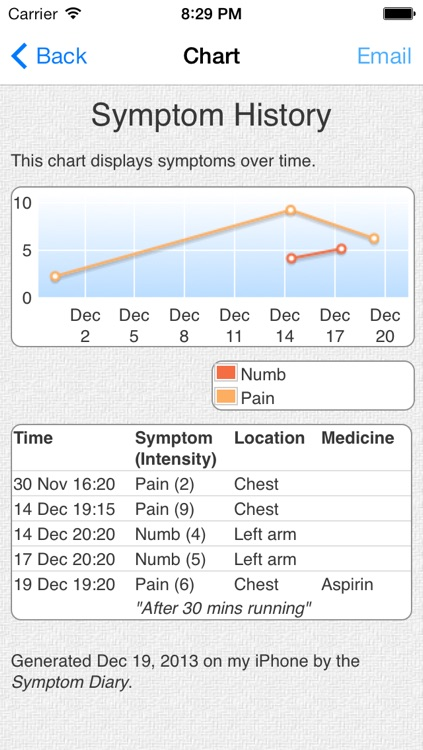 Symptom Diary screenshot-2
