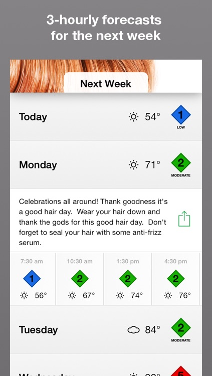 Hair Alert+ - your hair weather forecast for frizzy, curly or straight hair