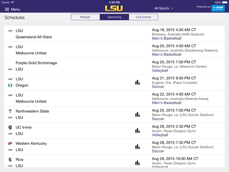 LSUsports Mobile Plus for iPad 2015 screenshot-3